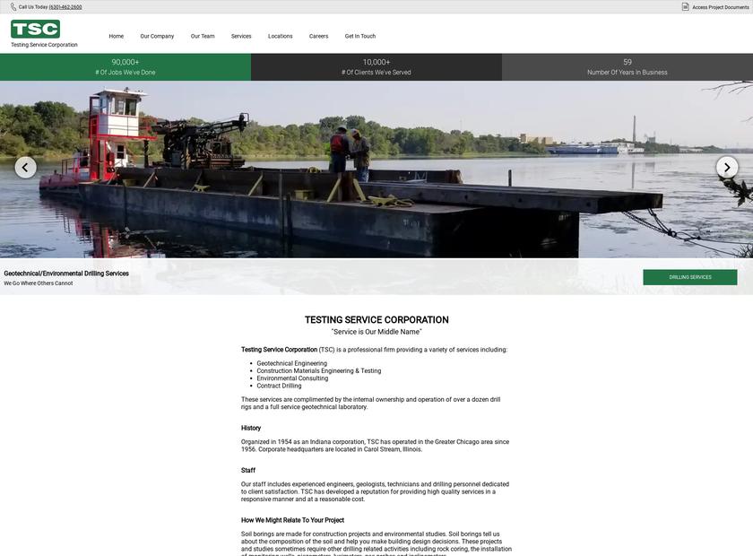 Testing Service Corporation homepage screenshot