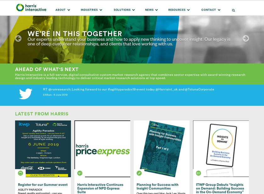 Harris Interactive UK Ltd homepage screenshot
