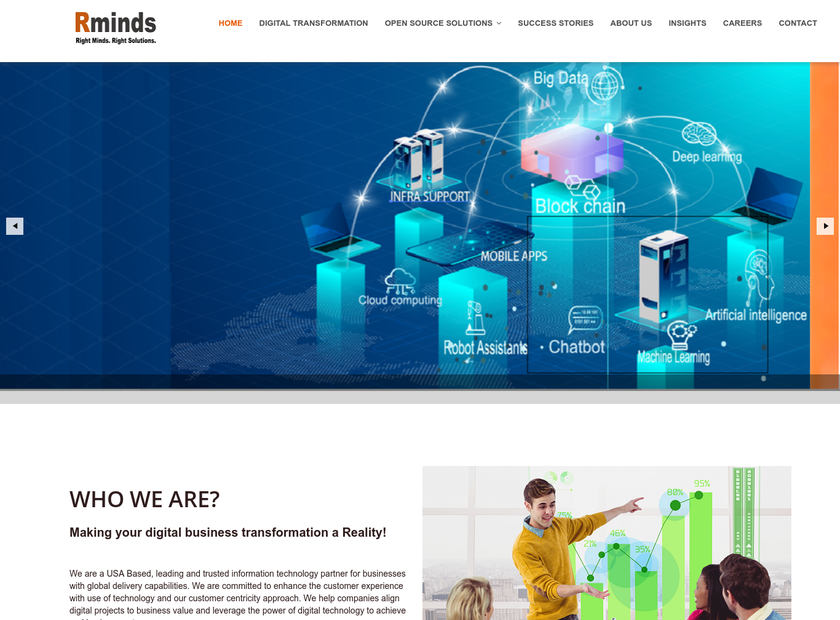 Rminds Inc homepage screenshot